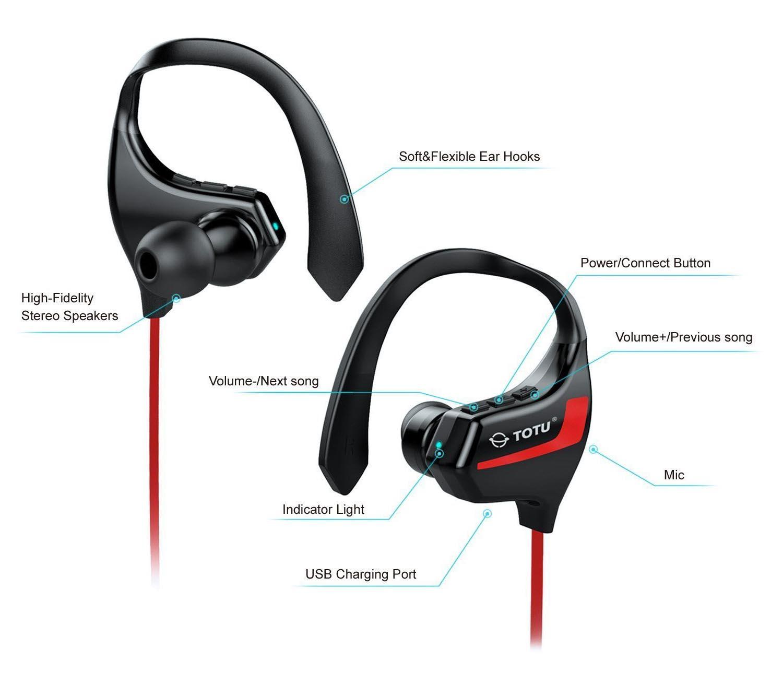 Le Migliori Cuffie Wireless  1f6c3b2fd5a2